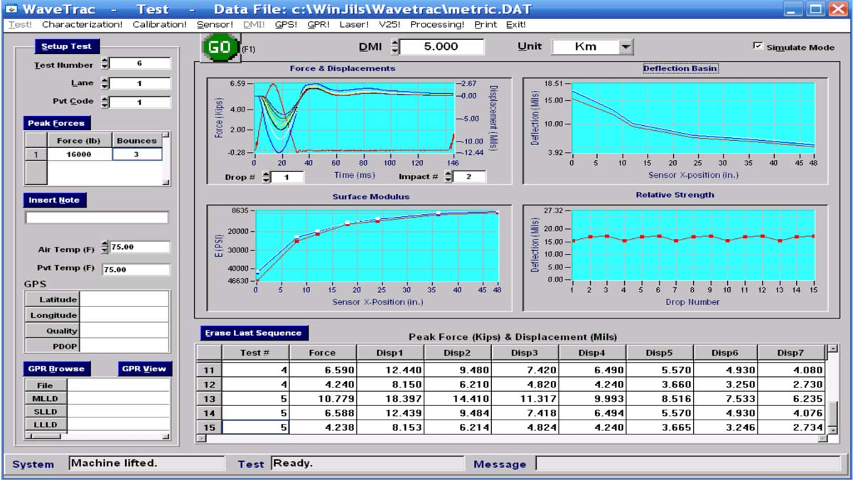 JILS software WaveTrack is used for FWD data collection.